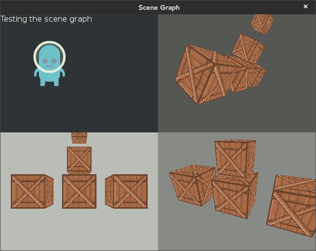3D Scene Graph